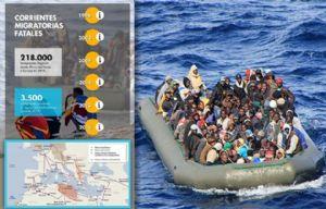 Hasta julio, 2000 refugiados murieron al tratar de llegar a Europa.