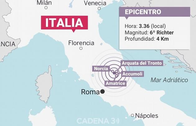 Epicentro del terremoto en Italia.