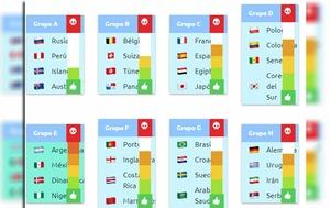 Está disponible el simulador del sorteo del Mundial (Gentileza de A24)