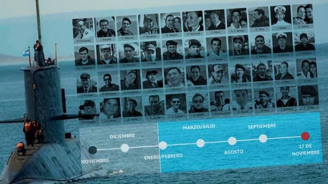 FOTO: Los 367 días de búsqueda del ARA San Juan