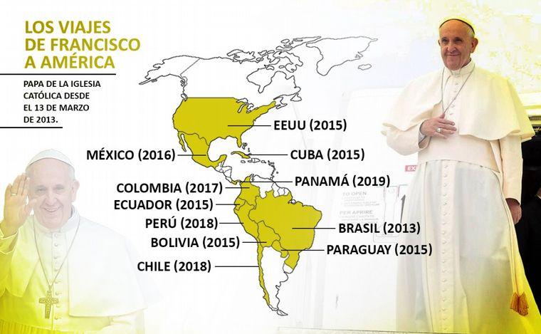 FOTO: El Papa no prevé visitar Argentina en 2020