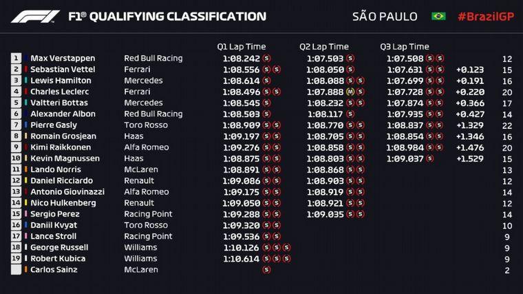 FOTO: El puño cerrado de Verstappen que sabe que tiene una gran oportunidad, el domingo