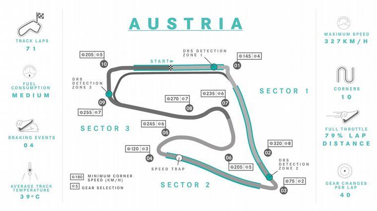 FOTO: Leclerc fue 5° a 0.573 con la mejor Ferrari