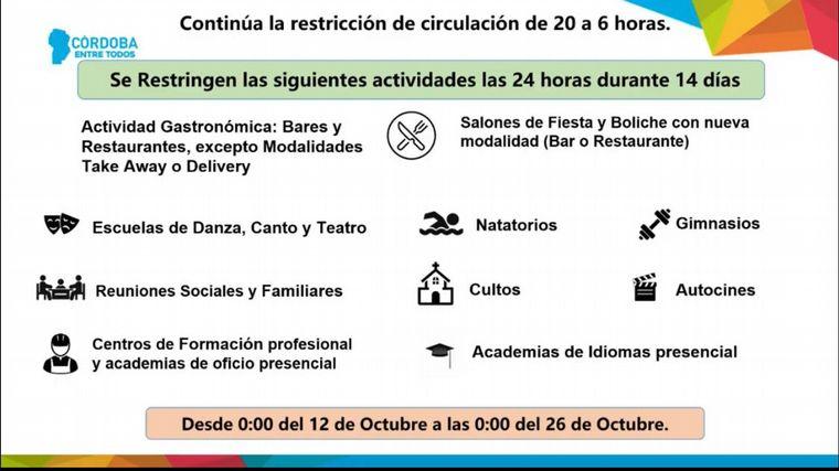 FOTO: Schiaretti y Cardozo anunciaron las nuevas actividades restringidas en Córdoba.