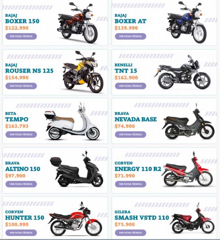 AUDIO: Qué motos se pueden comprar en 48 cuotas a tasas bonificadas