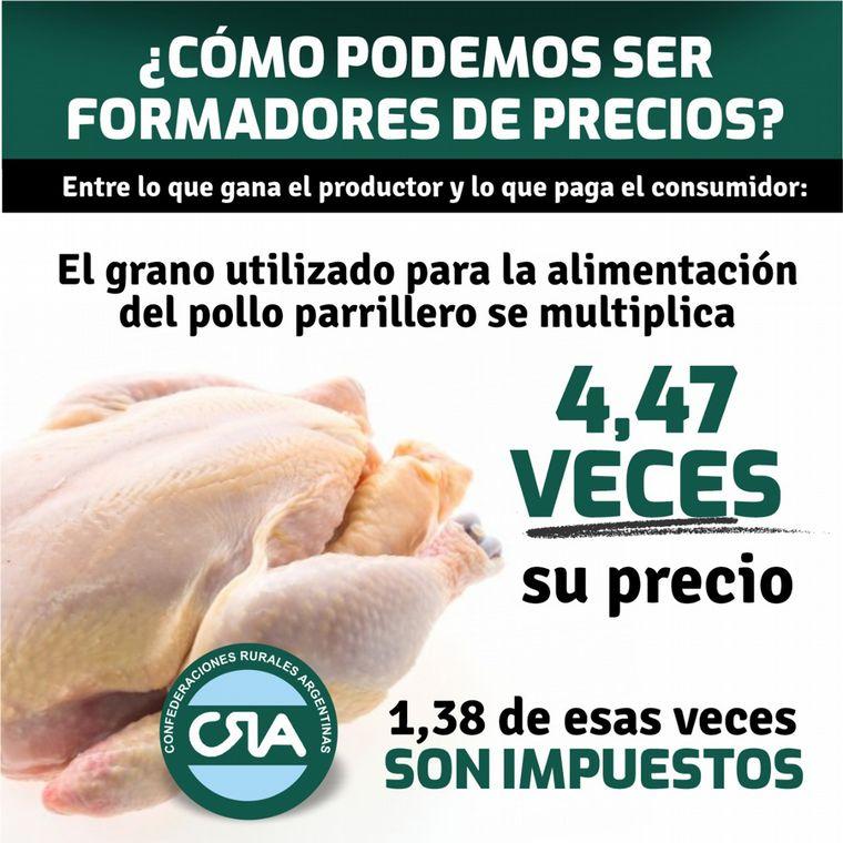 FOTO: La carne bovina se multiplica 4 veces su precio y 1 vez de esas 4 son impuestos.