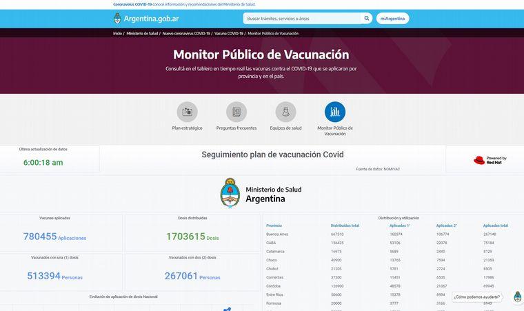 FOTO: Vizzotti lanzó el Monitor Público de Vacunación.